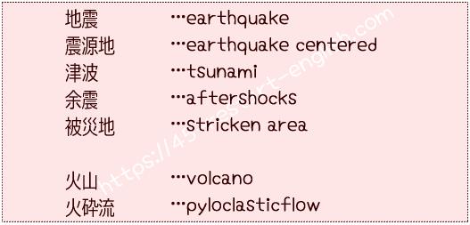 地震、火山関連 英語フレーズ
