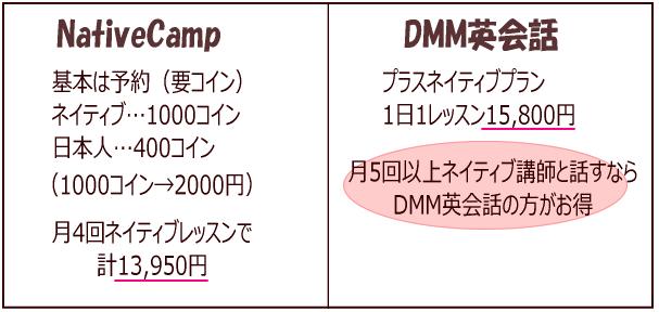 ネイティブキャンプDMM ネイティブ講師